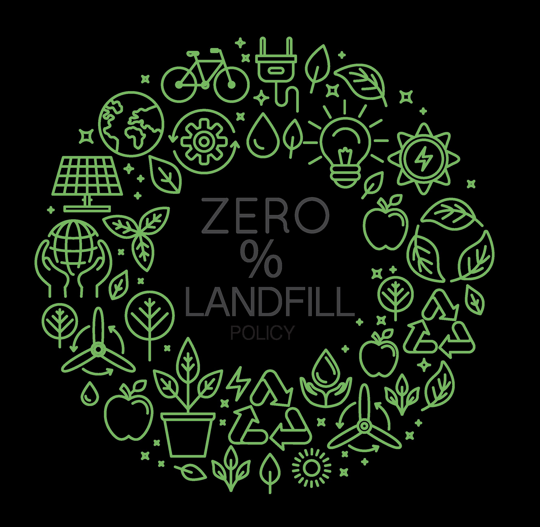 Zero % Landfill Policy