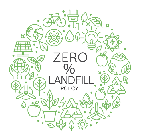 Zero % Lanfill Policy